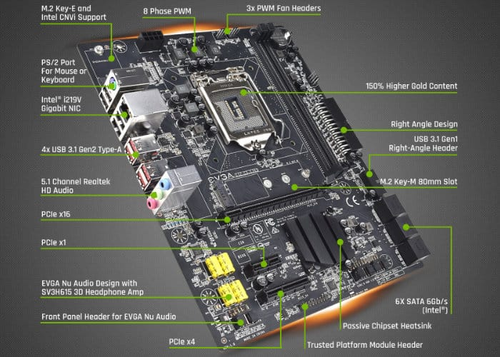 EVGA B360 Micro gaming motherboard