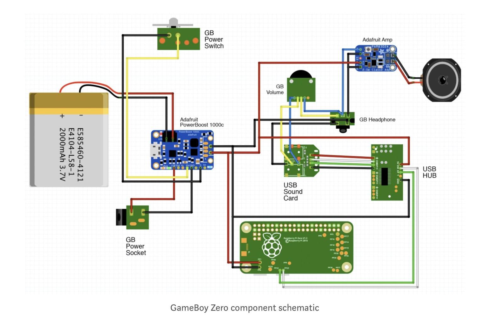 DIY Raspberry Pi RetroPie game controller handheld - Geeky Gadgets on controller battery, controller cable, controller computer diagram, controller accessories, controller cabinet,