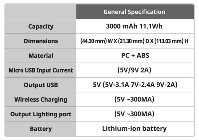 Specifications one