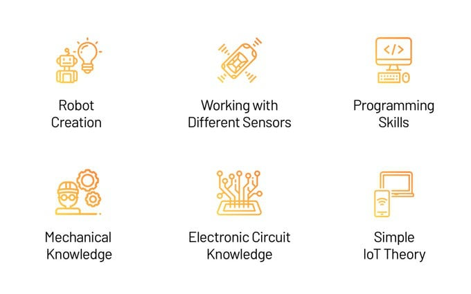 features of the robot kit