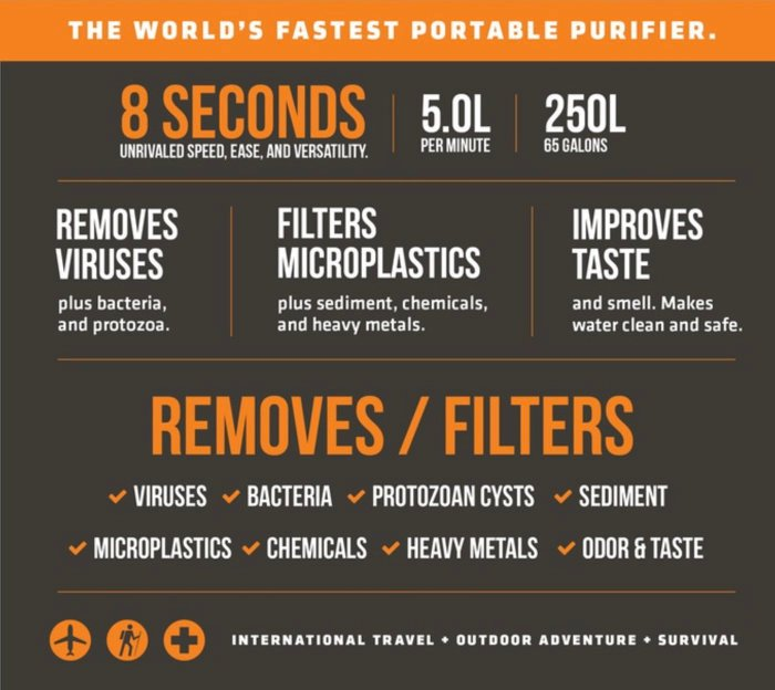 water purifier Specifications
