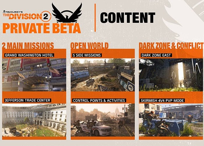 Division 2 Private Beta contents confirmed by Ubisoft