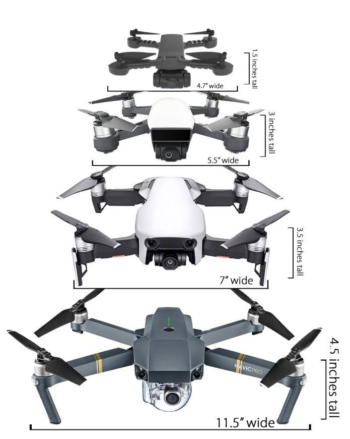 Drone comparisons