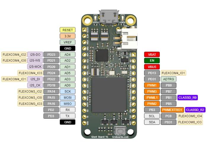Giant Board small Linux development board