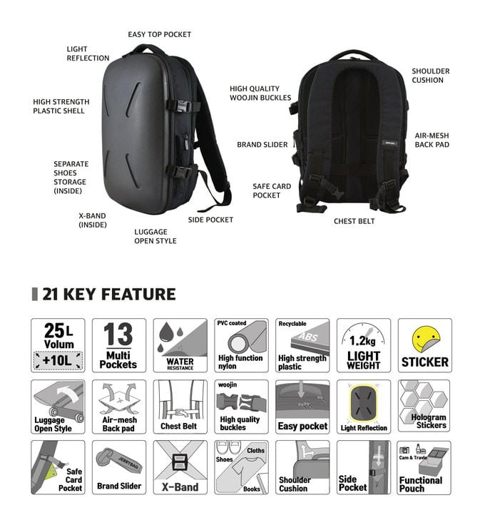 Hardshell backpack