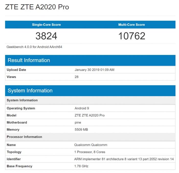 ZTE A2020