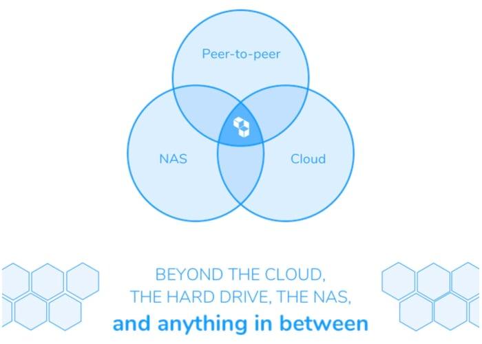 Cubbit Cloud personal encrypted cloud storage