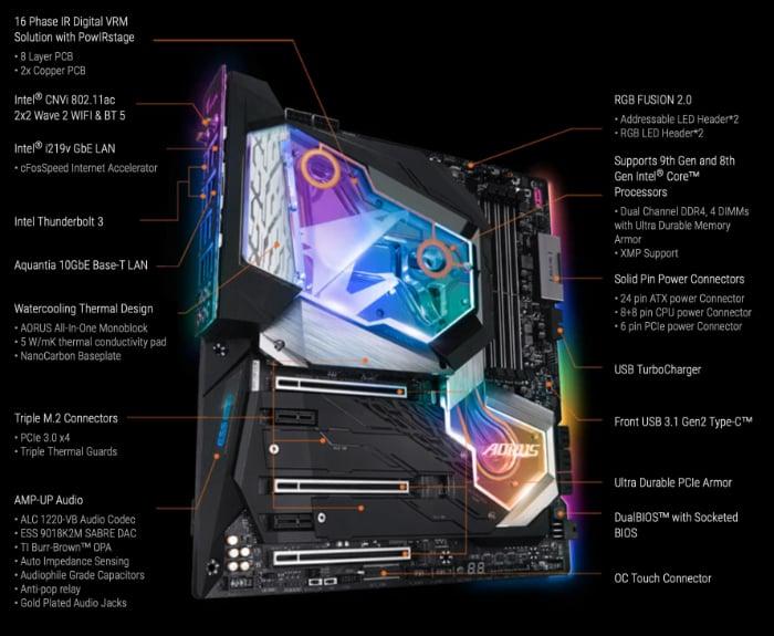 Gigabyte Z390 motherboard