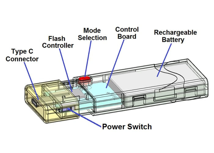 PowerFlash flash drive and emergency battery