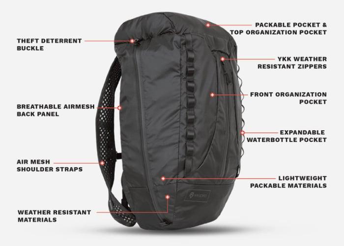 VEER 18 camera backpack