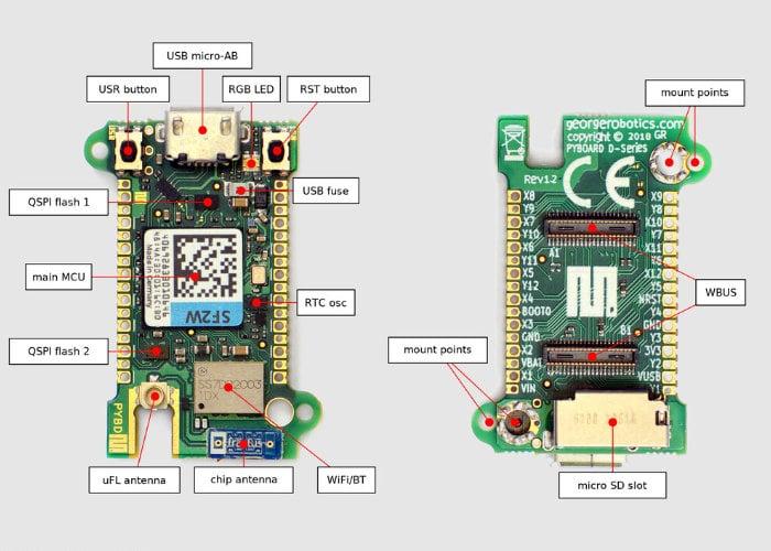 MicroPython Pyboard D-series board