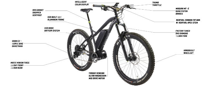 Scout Pro electric bike Specifications