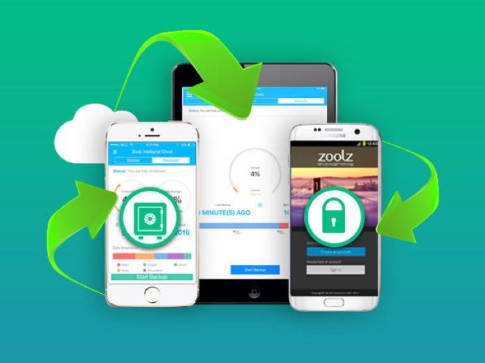 Zoolz Cloud Backup For Home: 1TB of Cloud Backup Storage