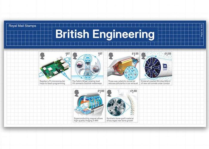 British Engineering commemorative stamps
