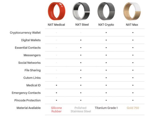 NFC Ring Specifications