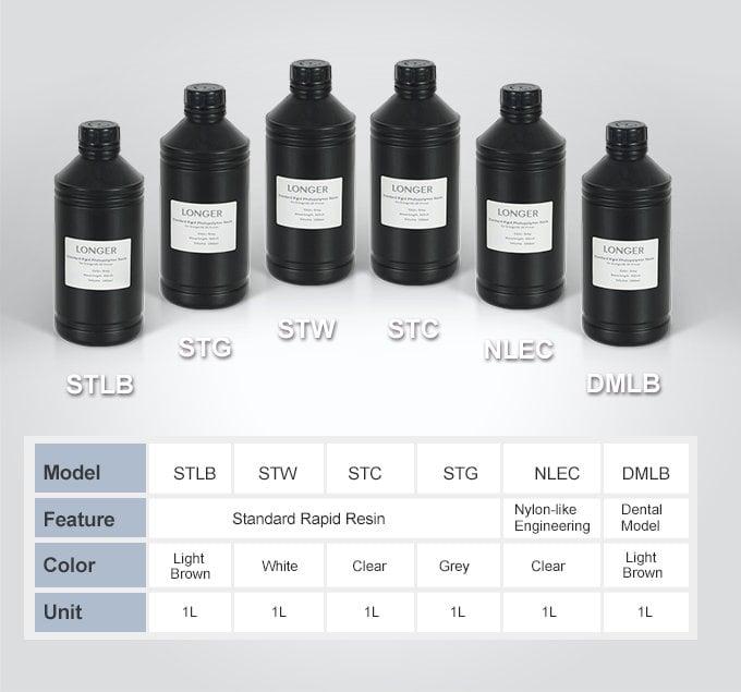 SLA 3D printer resins