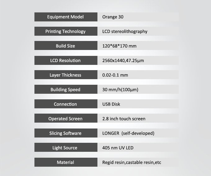 Specifications SLA 3D printer