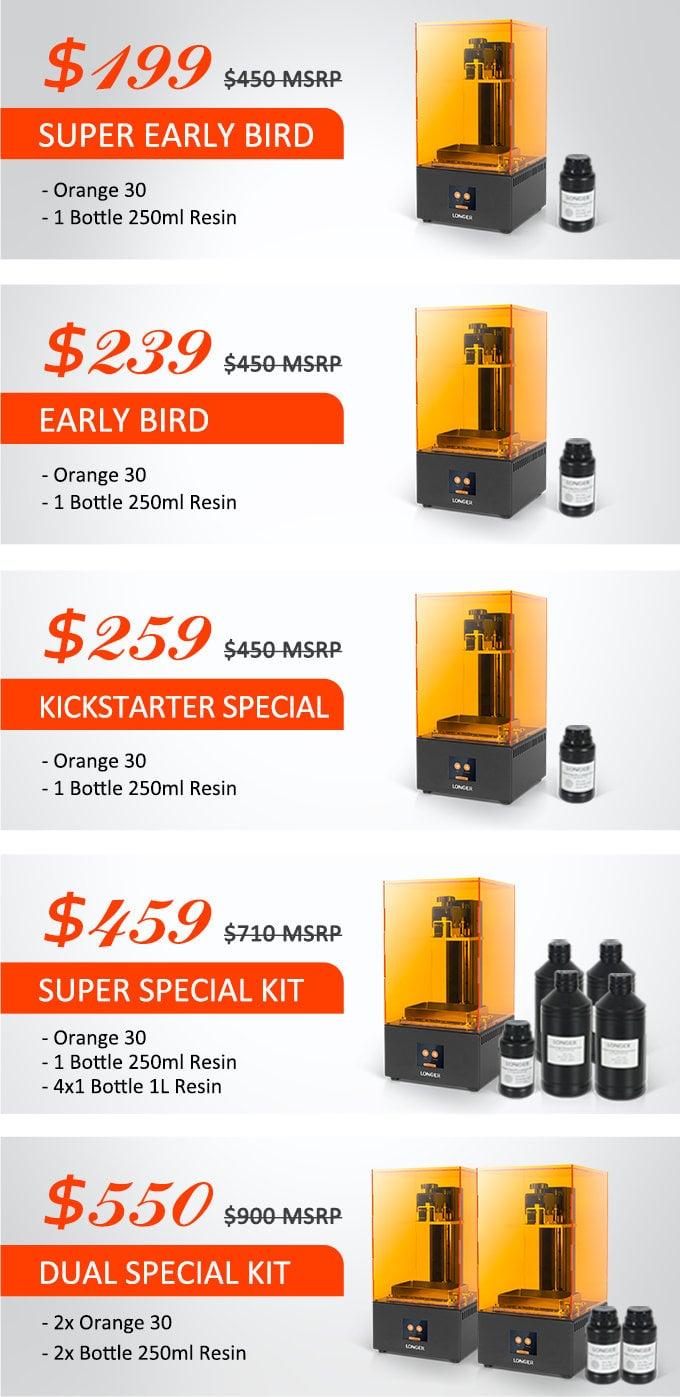 Kickstarter Pledges