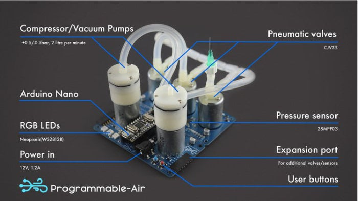 pneumatic Programmable-Air