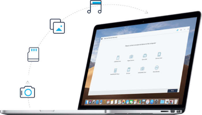 Recoverit Mac Data Recovery