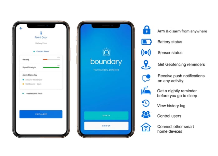 Boundary smart home security system