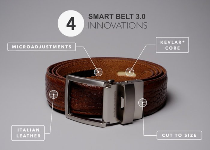 Kelvar reinforced Smart Belt