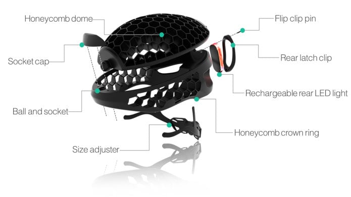 Cyclo helmet