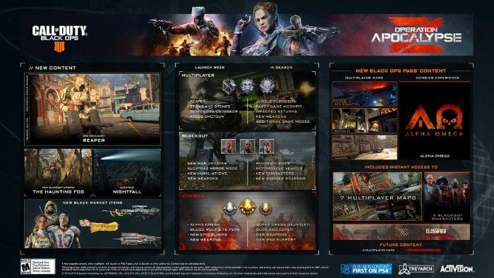 Black Ops 4's Operation Apocalypse Z