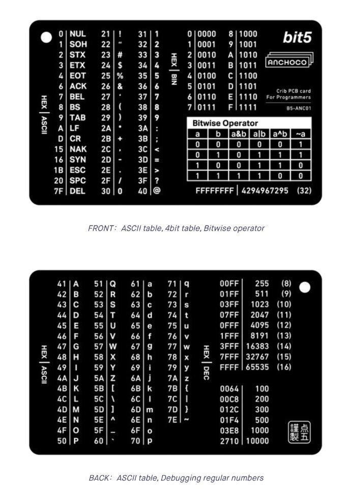 PCB cheat sheet