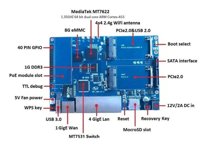 router based development board