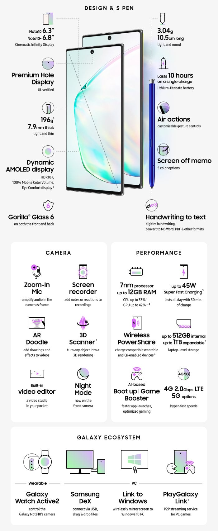 Galaxy Note 10 specifications