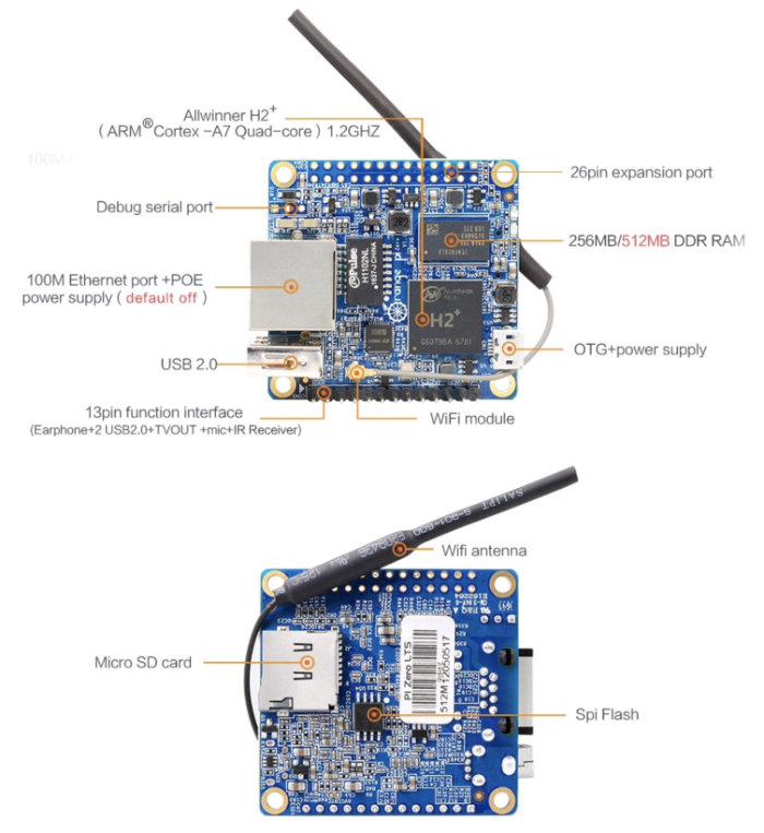 Orange Pi Zero LTS $10 Raspberry Pi alternative - Geeky Gadgets