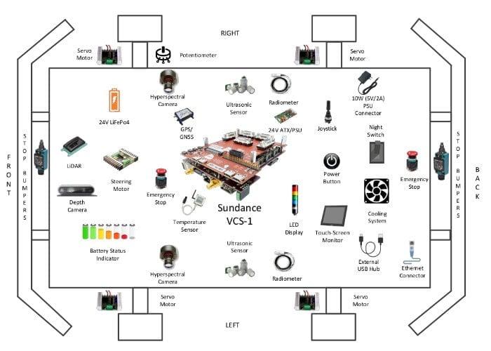 Robot controller