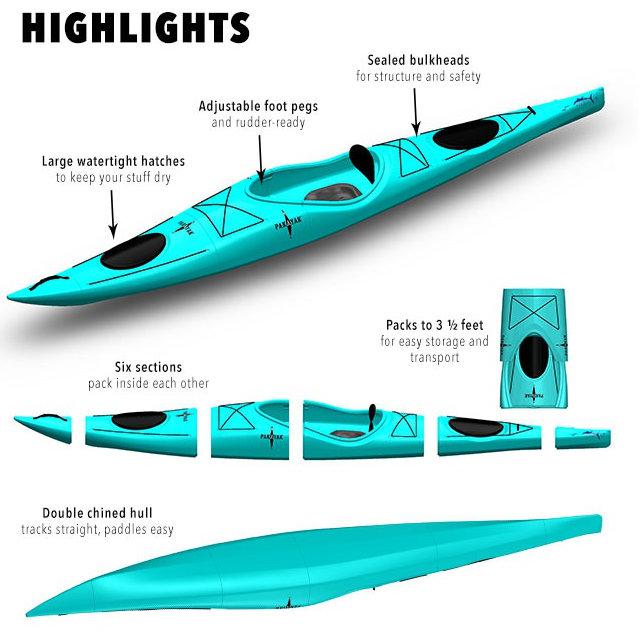 Pakayak Bluefin 142 collapsible kayak