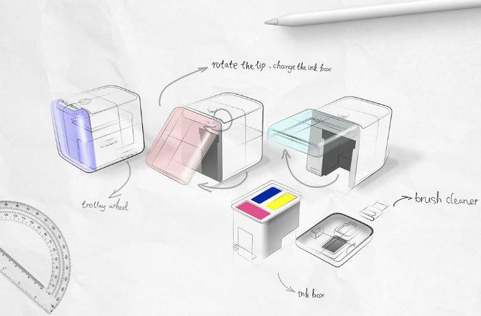 Handheld printer