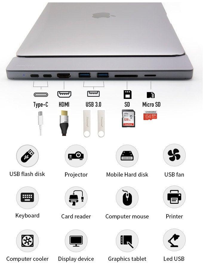 MacBook Case hub