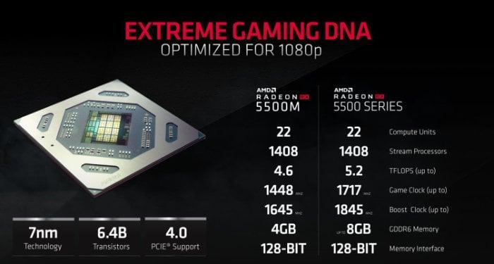 Radeon RX 5500 Series Graphics