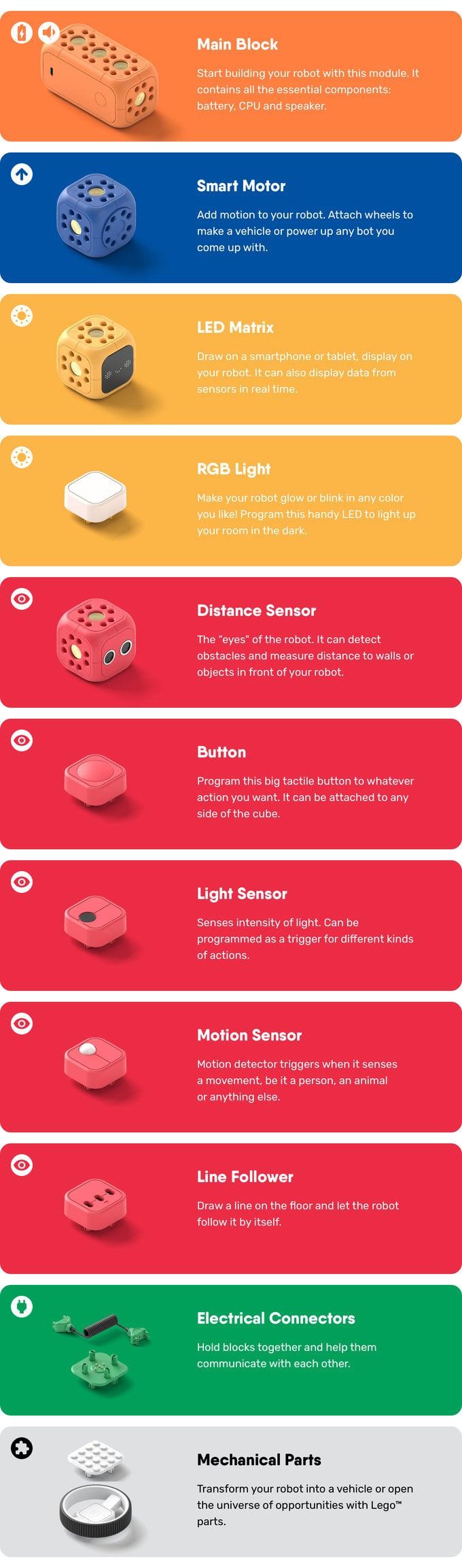Robot kit sensors