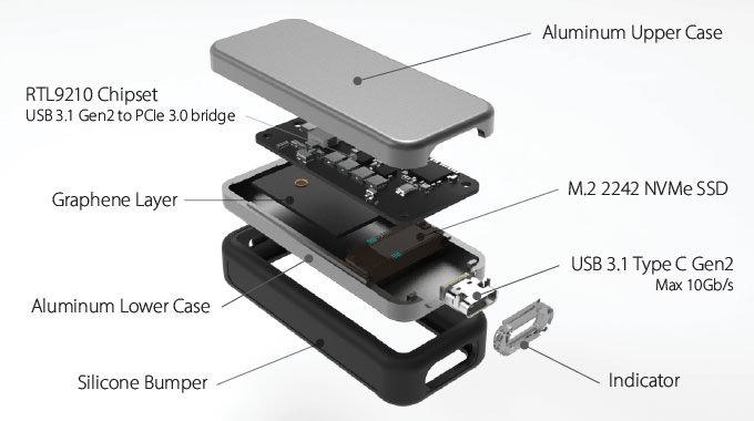 WarpDrive SSD