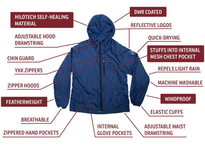 Whistler Self-Healing Windbreaker