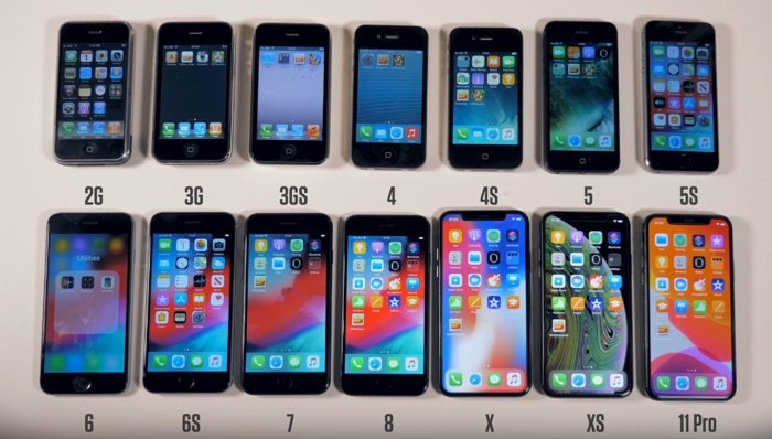 Apple's iPhones from the last 12 years