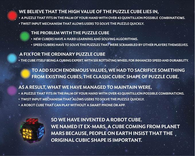 robot cube