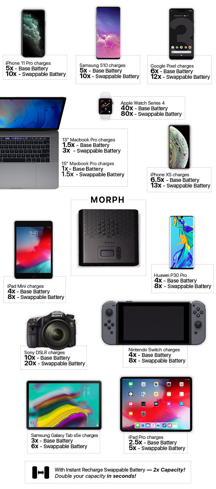 Battery pack examples