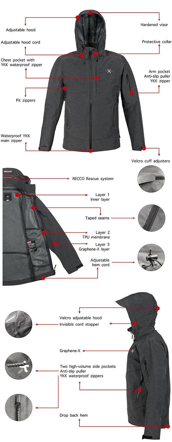 Graphene-X jacket