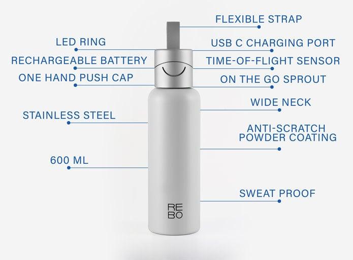 smart water bottle features