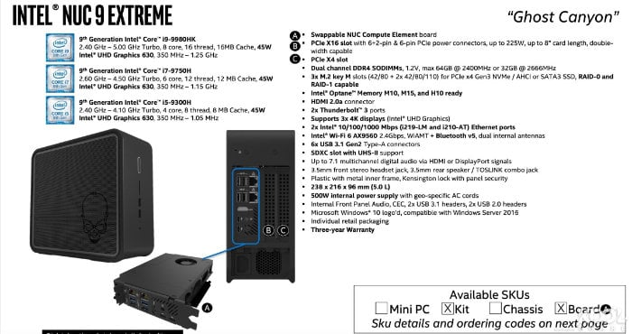 Intel NUC 9 Extreme Ghost Canyon Specs