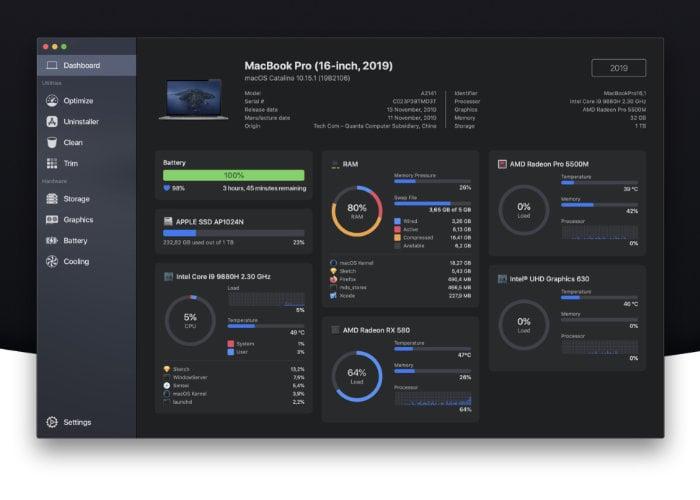Mac performance tool