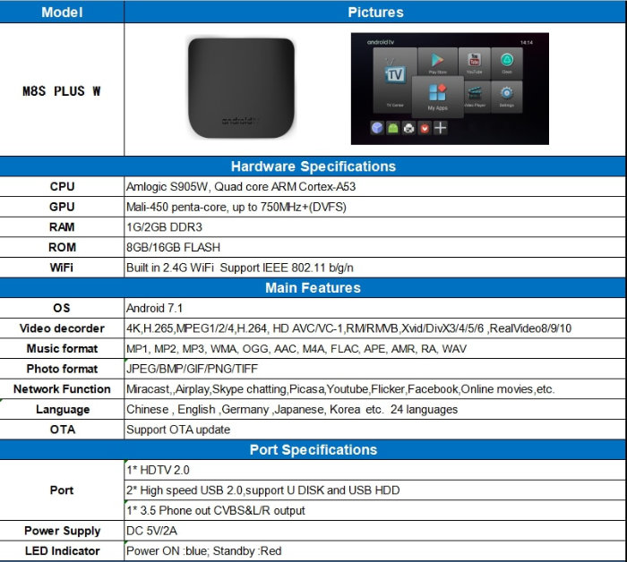 Mecool M8S Plus Specifications