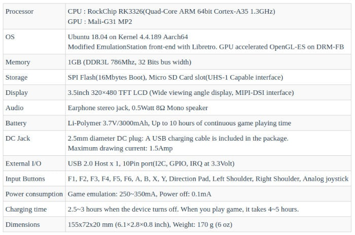 ODROID-GO Advance specifications