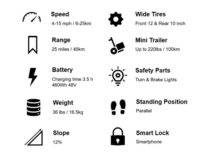 Electric scooter specifications